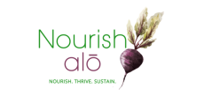 NourishAlo-Square-Logo (1)